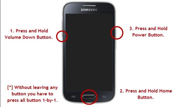 press to unlock samsung galaxy s3